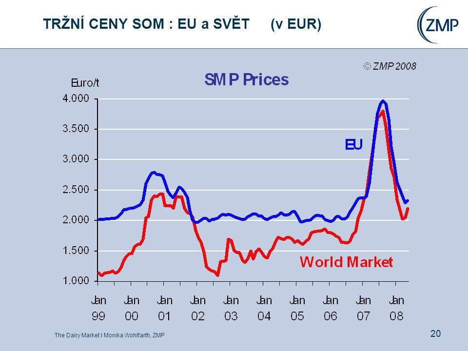 The Dairy Market l Monika Wohlfarth, ZMP 20 TRŽNÍ CENY SOM : EU a SVĚT (v EUR)