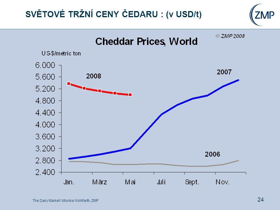 The Dairy Market l Monika Wohlfarth, ZMP 24 SVĚTOVÉ TRŽNÍ CENY ČEDARU : (v USD/t)