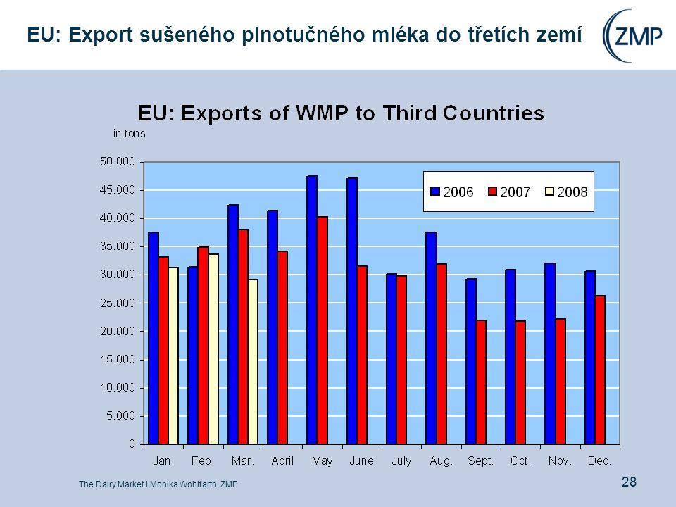 The Dairy Market l Monika Wohlfarth, ZMP 28 EU: Export sušeného plnotučného mléka do třetích zemí