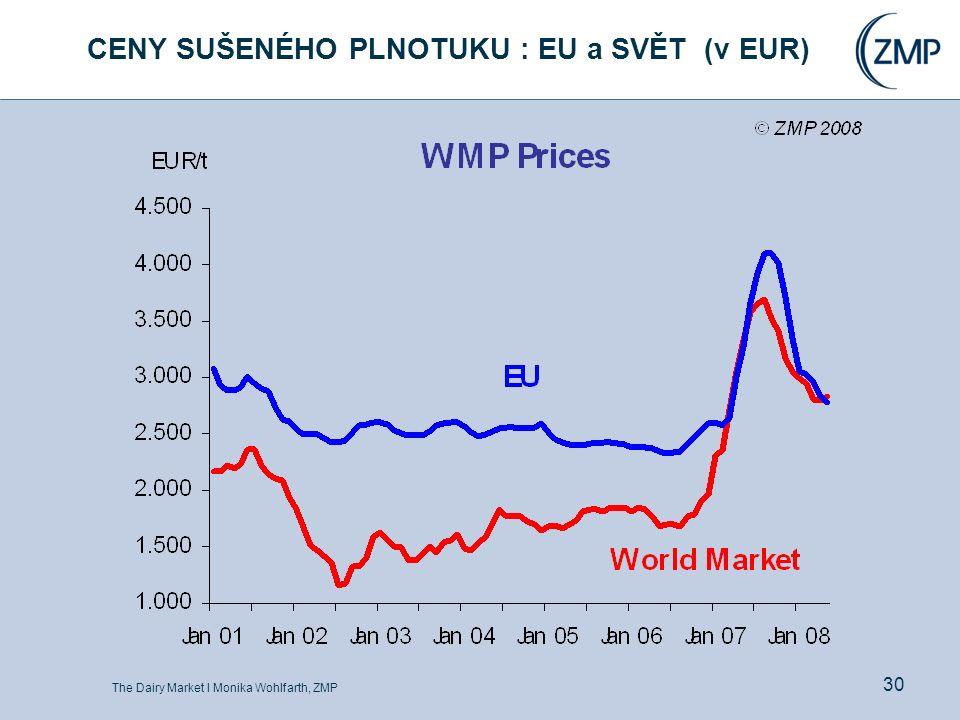 The Dairy Market l Monika Wohlfarth, ZMP 30 CENY SUŠENÉHO PLNOTUKU : EU a SVĚT (v EUR)