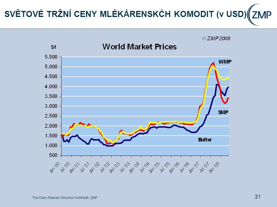 The Dairy Market l Monika Wohlfarth, ZMP 31 SVĚTOVÉ TRŽNÍ CENY MLÉKÁRENSKĆH KOMODIT (v USD)