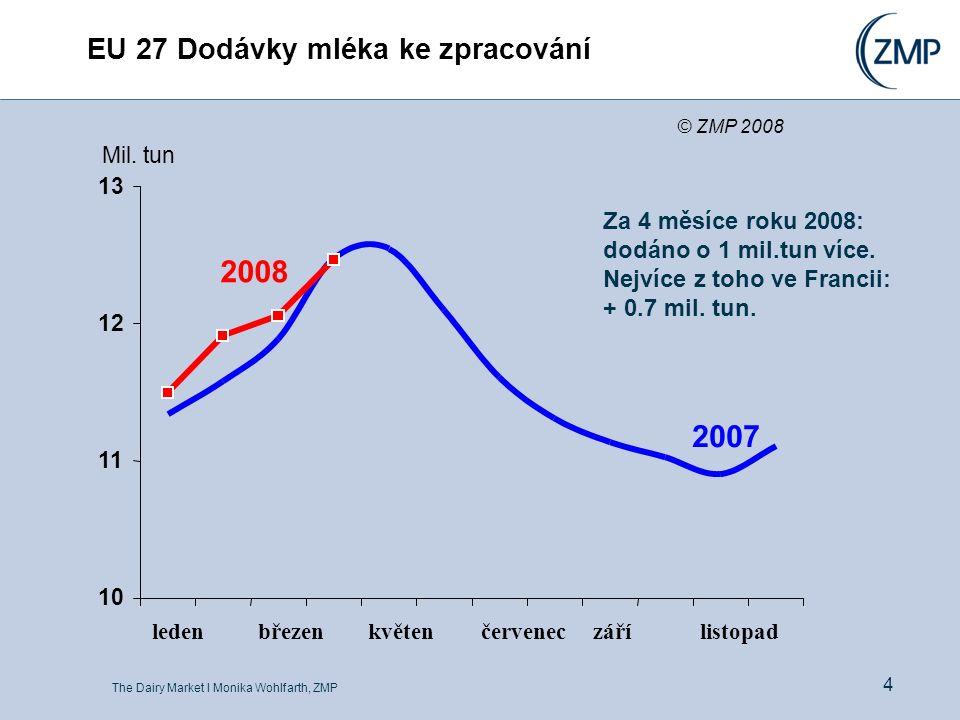The Dairy Market l Monika Wohlfarth, ZMP 4 EU 27 Dodávky mléka ke zpracování Za 4 měsíce roku 2008: dodáno o 1 mil.tun více. Nejvíce z toho ve Francii