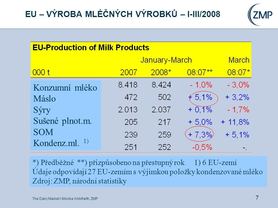 The Dairy Market l Monika Wohlfarth, ZMP 7 EU – VÝROBA MLÉČNÝCH VÝROBKŮ – I-III/2008 Konzumní mléko Máslo Sýry Sušené plnot.m. SOM Kondenz.ml. 1) *) P