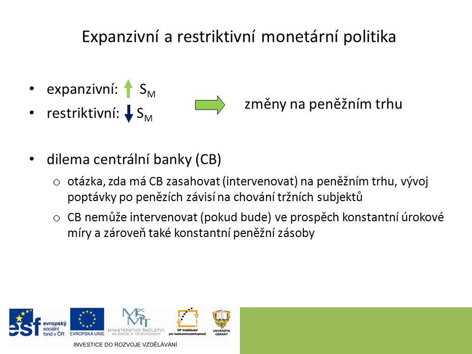 Expanzivní a restriktivní monetární politika expanzivní: S M restriktivní: S M dilema centrální banky (CB) o otázka, zda má CB zasahovat (intervenovat) na peněžním trhu, vývoj poptávky po penězích závisí na chování tržních subjektů o CB nemůže intervenovat (pokud bude) ve prospěch konstantní úrokové míry a zároveň také konstantní peněžní zásoby 6 změny na peněžním trhu