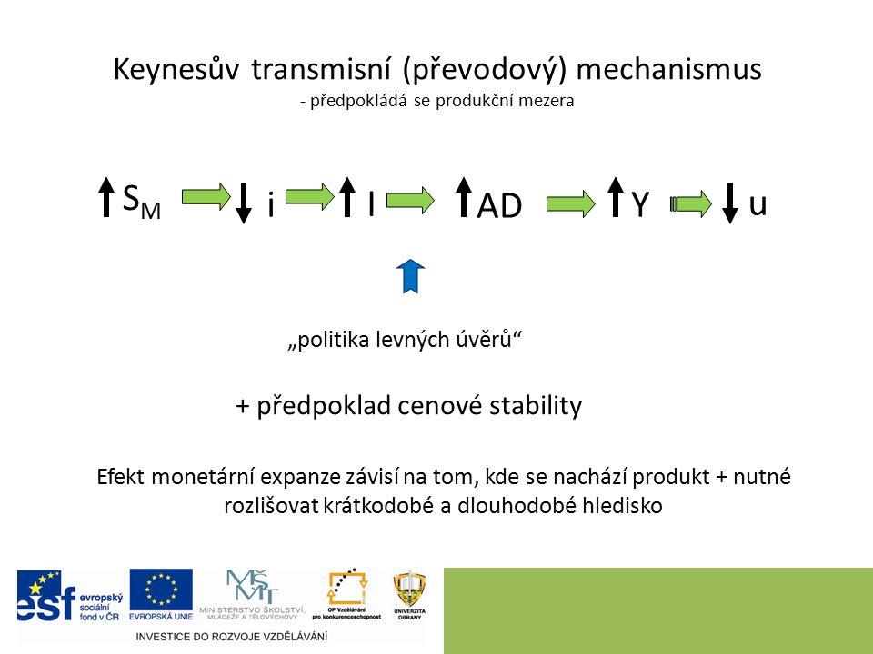"""Keynesův transmisní (převodový) mechanismus - předpokládá se produkční mezera 7 SMSM i AD Y u + předpoklad cenové stability """"politika levných úvěrů"""" E"""