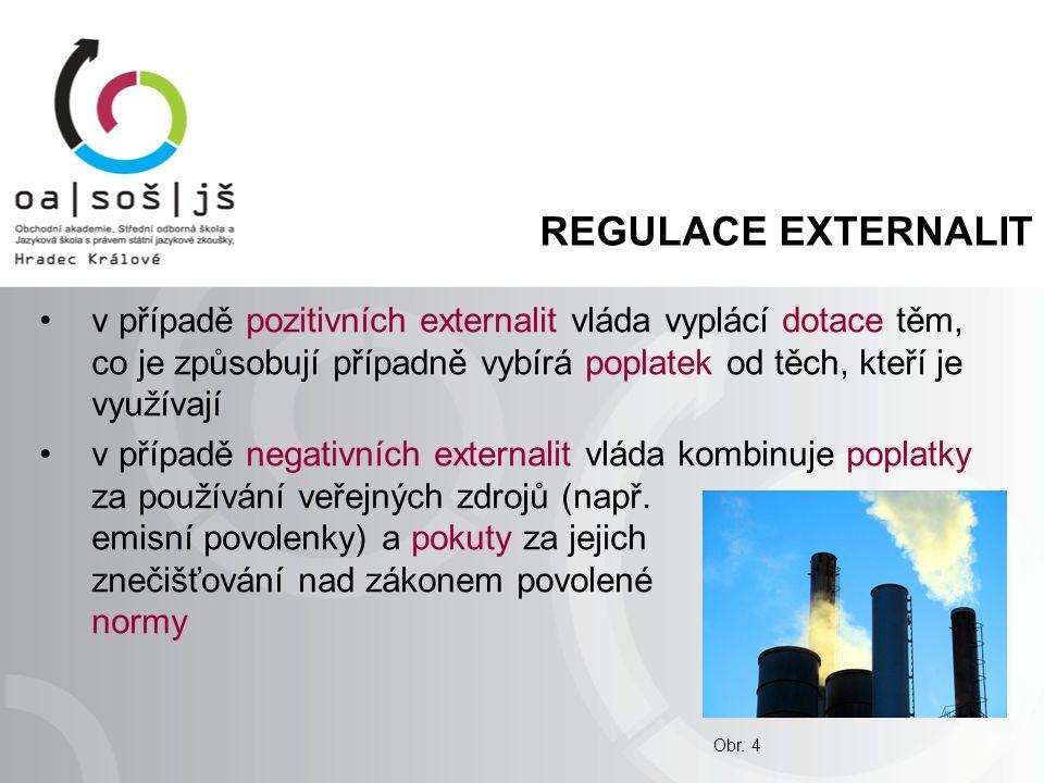 REGULACE EXTERNALIT v případě pozitivních externalit vláda vyplácí dotace těm, co je způsobují případně vybírá poplatek od těch, kteří je využívají v případě negativních externalit vláda kombinuje poplatky za používání veřejných zdrojů (např.