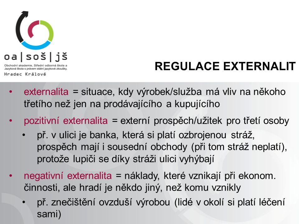 REGULACE EXTERNALIT externalita = situace, kdy výrobek/služba má vliv na někoho třetího než jen na prodávajícího a kupujícího pozitivní externalita =