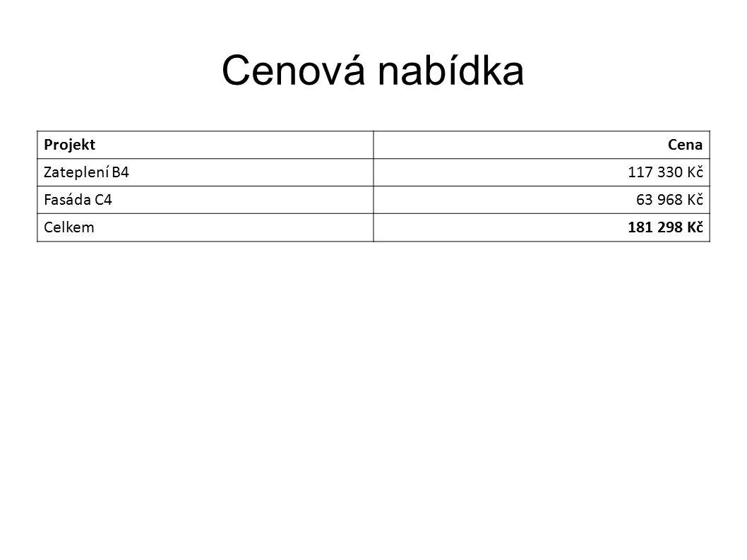 Cenová nabídka ProjektCena Zateplení B4117 330 Kč Fasáda C463 968 Kč Celkem181 298 Kč