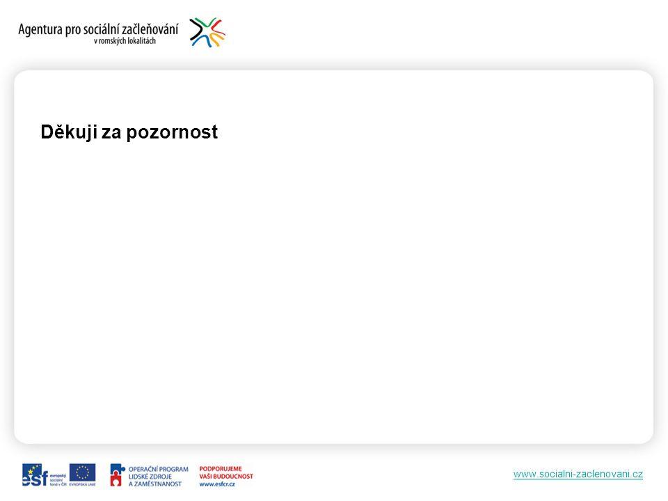 www.socialni-zaclenovani.cz Děkuji za pozornost