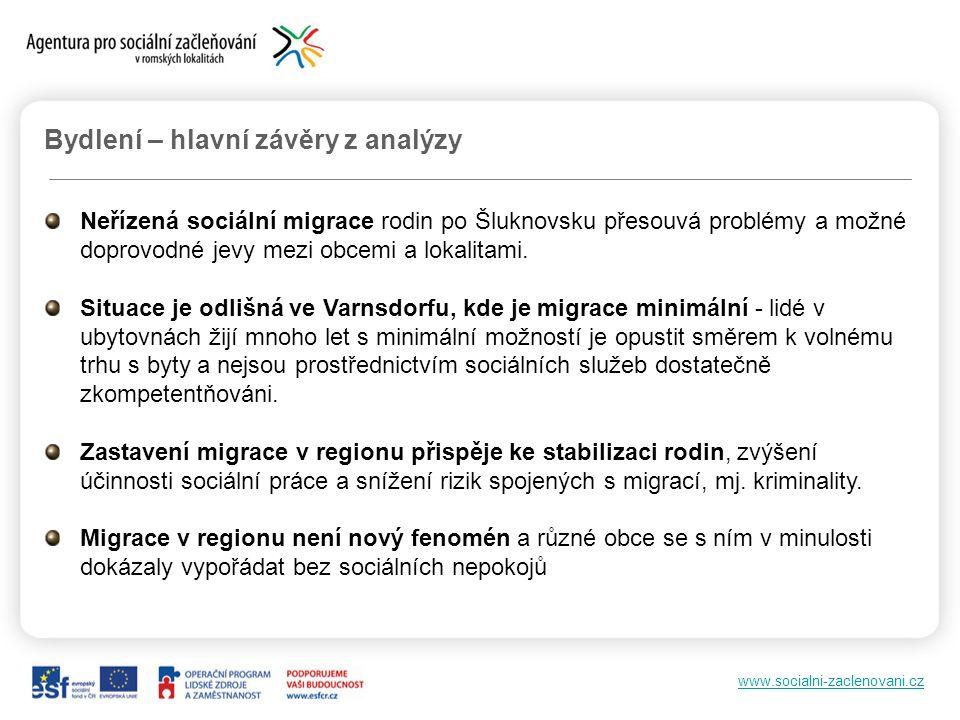 www.socialni-zaclenovani.cz Bydlení – hlavní závěry z analýzy Neřízená sociální migrace rodin po Šluknovsku přesouvá problémy a možné doprovodné jevy mezi obcemi a lokalitami.