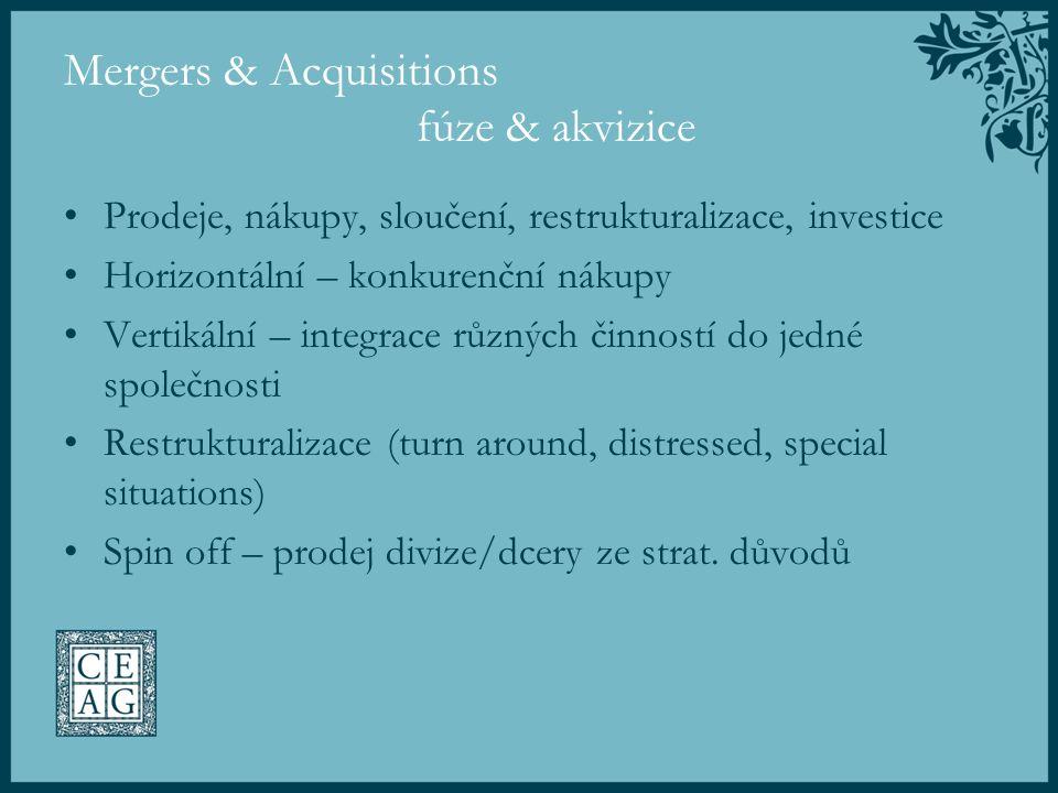 Mergers & Acquisitions fúze & akvizice Prodeje, nákupy, sloučení, restrukturalizace, investice Horizontální – konkurenční nákupy Vertikální – integrac