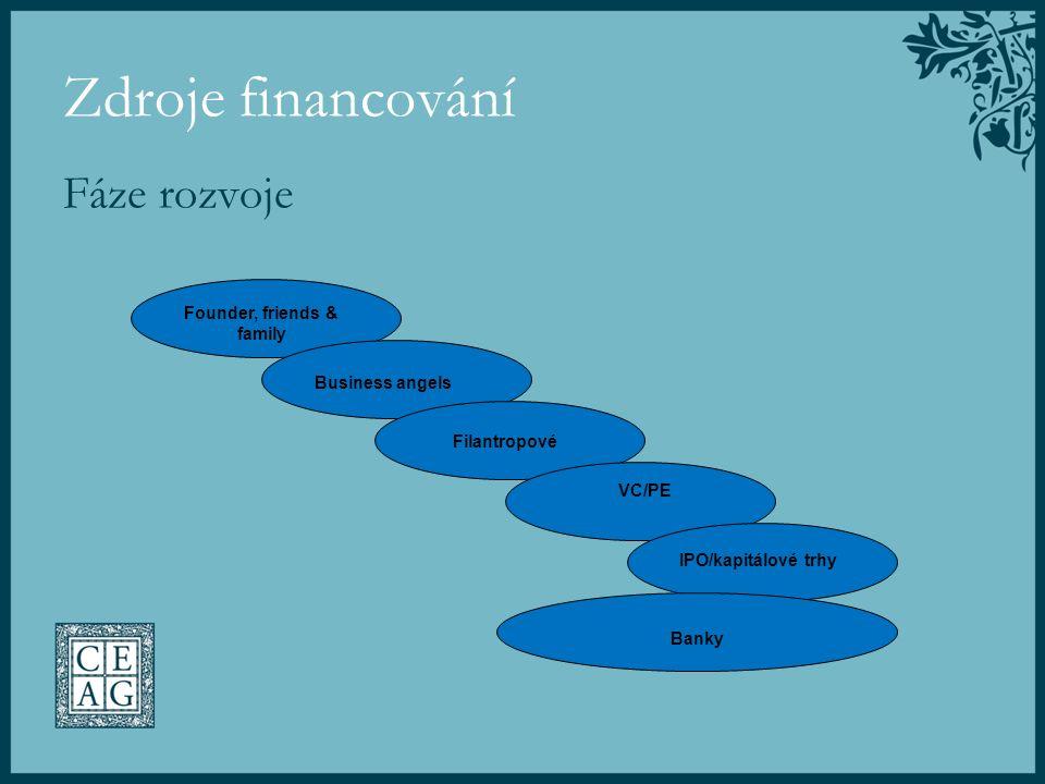 Zdroje financování Fáze rozvoje Founder, friends & family Business angels Filantropové VC/PE IPO/kapitálové trhy Banky
