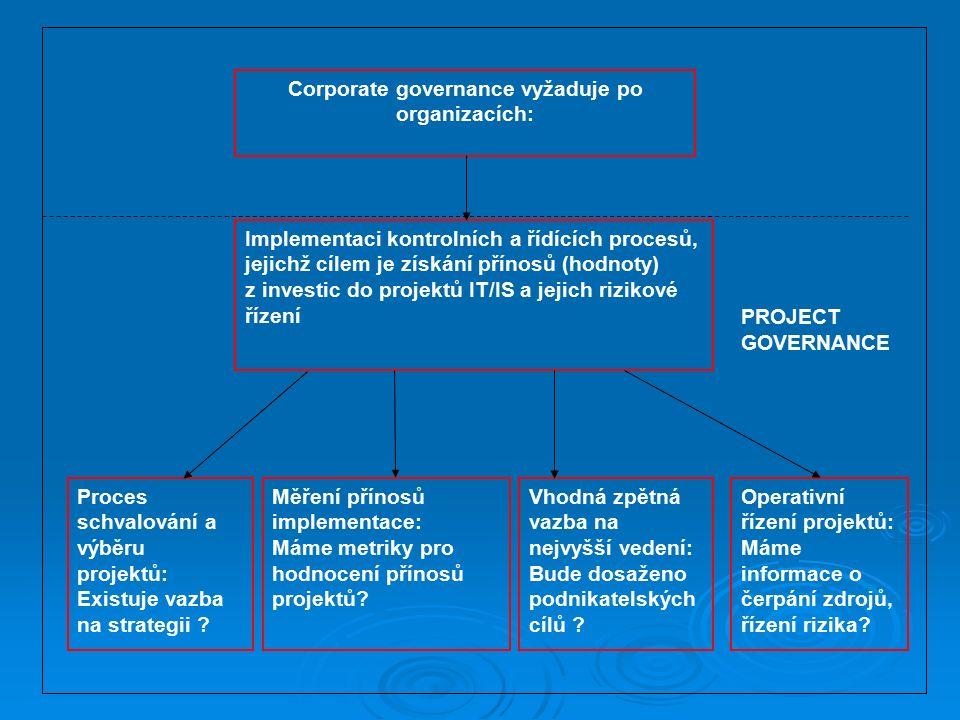 Corporate governance vyžaduje po organizacích: Implementaci kontrolních a řídících procesů, jejichž cílem je získání přínosů (hodnoty) z investic do projektů IT/IS a jejich rizikové řízení Proces schvalování a výběru projektů: Existuje vazba na strategii .