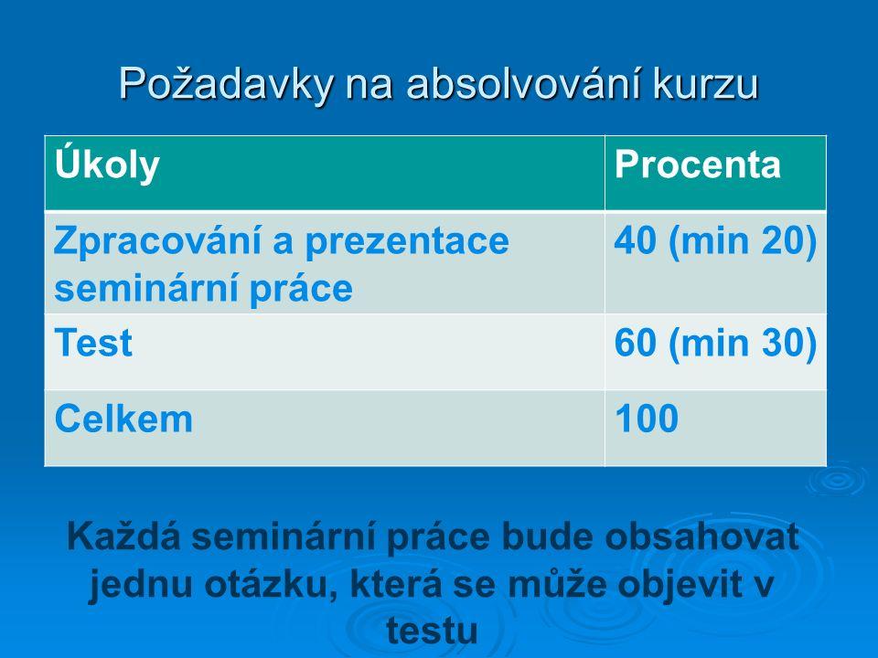 Požadavky na absolvování kurzu ÚkolyProcenta Zpracování a prezentace seminární práce 40 (min 20) Test60 (min 30) Celkem100 Každá seminární práce bude obsahovat jednu otázku, která se může objevit v testu