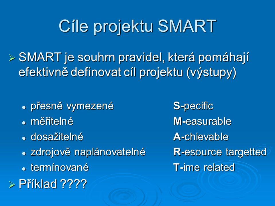 Cíle projektu SMART  SMART je souhrn pravidel, která pomáhají efektivně definovat cíl projektu (výstupy) přesně vymezené S-pecific přesně vymezené S-pecific měřitelnéM-easurable měřitelnéM-easurable dosažitelnéA-chievable dosažitelnéA-chievable zdrojově naplánovatelnéR-esource targetted zdrojově naplánovatelnéR-esource targetted termínovanéT-ime related termínovanéT-ime related  Příklad