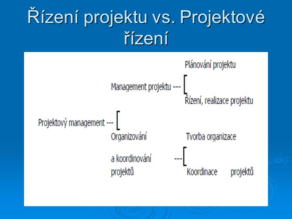 Řízení projektu vs. Projektové řízení