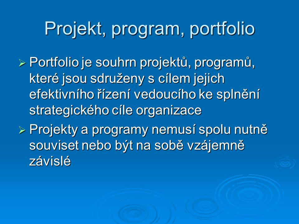 Projekt, program, portfolio  Portfolio je souhrn projektů, programů, které jsou sdruženy s cílem jejich efektivního řízení vedoucího ke splnění strategického cíle organizace  Projekty a programy nemusí spolu nutně souviset nebo být na sobě vzájemně závislé