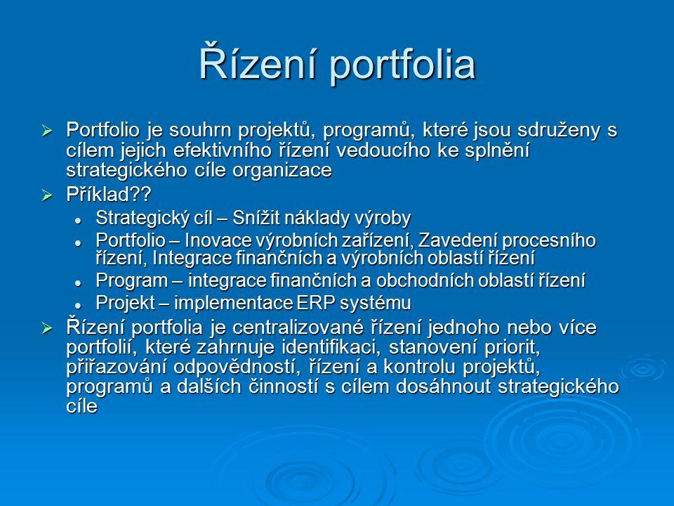 Řízení portfolia  Portfolio je souhrn projektů, programů, které jsou sdruženy s cílem jejich efektivního řízení vedoucího ke splnění strategického cíle organizace  Příklad .