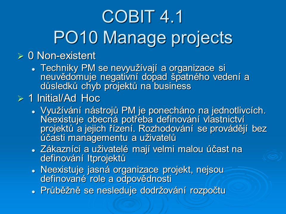 COBIT 4.1 PO10 Manage projects  0 Non-existent Techniky PM se nevyužívají a organizace si neuvědomuje negativní dopad špatného vedení a důsledků chyb projektů na business Techniky PM se nevyužívají a organizace si neuvědomuje negativní dopad špatného vedení a důsledků chyb projektů na business  1 Initial/Ad Hoc Využívání nástrojů PM je ponecháno na jednotlivcích.