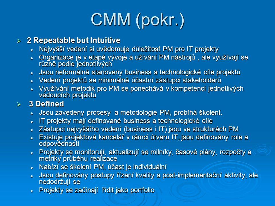 CMM (pokr.)  2 Repeatable but Intuitive Nejvyšší vedení si uvědomuje důležitost PM pro IT projekty Nejvyšší vedení si uvědomuje důležitost PM pro IT projekty Organizace je v etapě vývoje a užívání PM nástrojů, ale využívají se různě podle jednotlivých Organizace je v etapě vývoje a užívání PM nástrojů, ale využívají se různě podle jednotlivých Jsou neformálně stanoveny business a technologické cíle projektů Jsou neformálně stanoveny business a technologické cíle projektů Vedení projektů se minimálně účastní zástupci stakeholderů Vedení projektů se minimálně účastní zástupci stakeholderů Využívání metodik pro PM se ponechává v kompetenci jednotlivých vedoucích projektů Využívání metodik pro PM se ponechává v kompetenci jednotlivých vedoucích projektů  3 Defined Jsou zavedeny procesy a metodologie PM, probíhá školení.