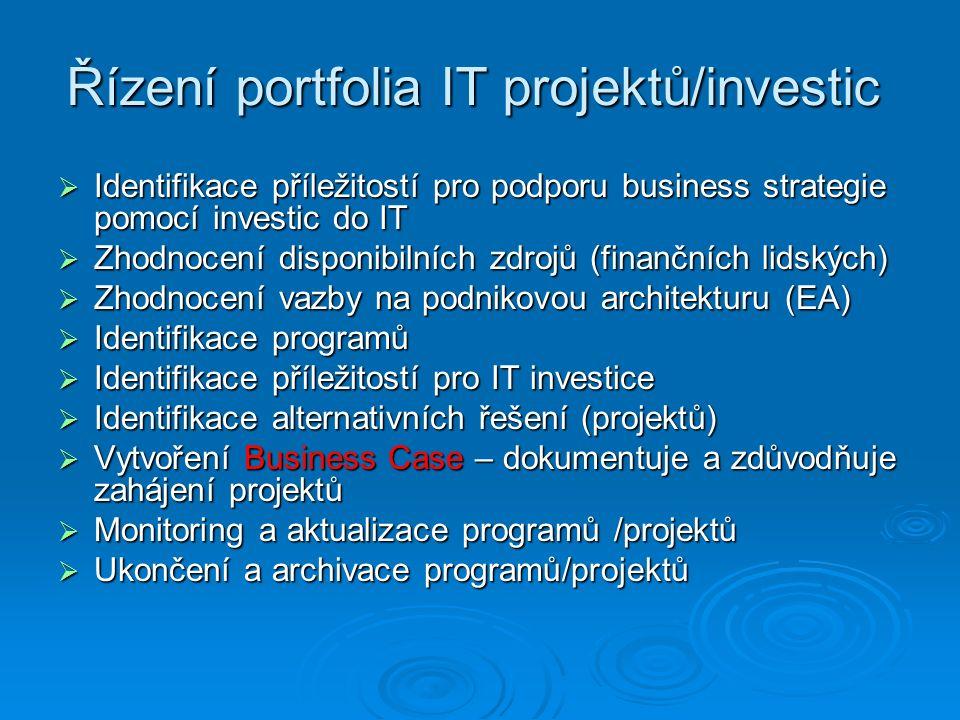 Řízení portfolia IT projektů/investic  Identifikace příležitostí pro podporu business strategie pomocí investic do IT  Zhodnocení disponibilních zdrojů (finančních lidských)  Zhodnocení vazby na podnikovou architekturu (EA)  Identifikace programů  Identifikace příležitostí pro IT investice  Identifikace alternativních řešení (projektů)  Vytvoření Business Case – dokumentuje a zdůvodňuje zahájení projektů  Monitoring a aktualizace programů /projektů  Ukončení a archivace programů/projektů