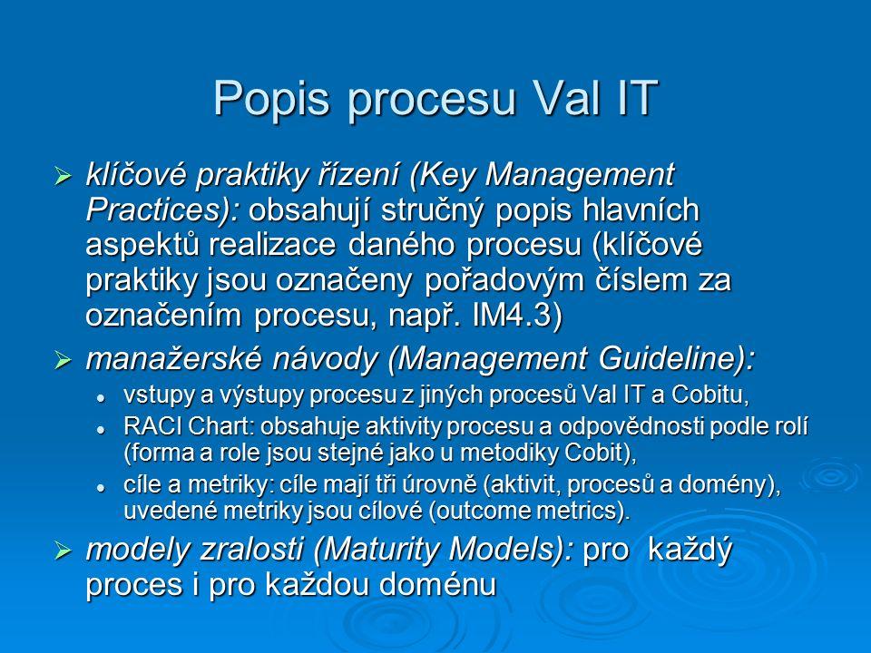 Popis procesu Val IT  klíčové praktiky řízení (Key Management Practices): obsahují stručný popis hlavních aspektů realizace daného procesu (klíčové praktiky jsou označeny pořadovým číslem za označením procesu, např.