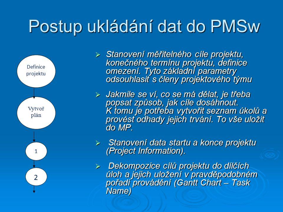 Postup ukládání dat do PMSw Postup ukládání dat do PMSw  Stanovení měřitelného cíle projektu, konečného termínu projektu, definice omezení.