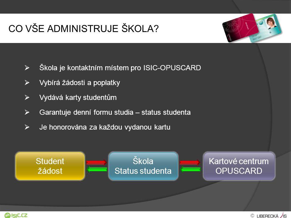   Škola je kontaktním místem pro ISIC-OPUSCARD   Vybírá žádosti a poplatky   Vydává karty studentům   Garantuje denní formu studia – status studenta   Je honorována za každou vydanou kartu CO VŠE ADMINISTRUJE ŠKOLA.