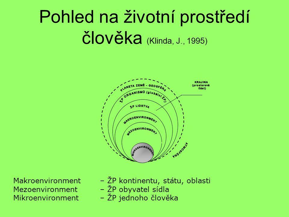 Pohled na životní prostředí člověka (Klinda, J., 1995) Makroenvironment– ŽP kontinentu, státu, oblasti Mezoenvironment– ŽP obyvatel sídla Mikroenvironment– ŽP jednoho člověka