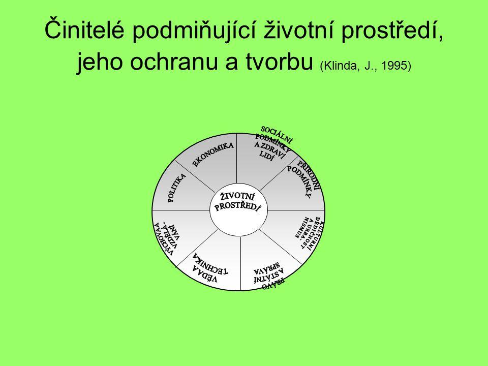 Činitelé podmiňující životní prostředí, jeho ochranu a tvorbu (Klinda, J., 1995)