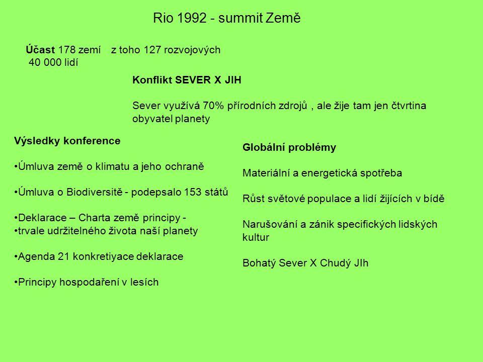 Rio 1992 - summit Země Účast 178 zemí z toho 127 rozvojových 40 000 lidí Výsledky konference Úmluva země o klimatu a jeho ochraně Úmluva o Biodiversitě - podepsalo 153 států Deklarace – Charta země principy - trvale udržitelného života naší planety Agenda 21 konkretiyace deklarace Principy hospodaření v lesích Konflikt SEVER X JIH Sever využívá 70% přírodních zdrojů, ale žije tam jen čtvrtina obyvatel planety Globální problémy Materiální a energetická spotřeba Růst světové populace a lidí žijících v bídě Narušování a zánik specifických lidských kultur Bohatý Sever X Chudý JIh