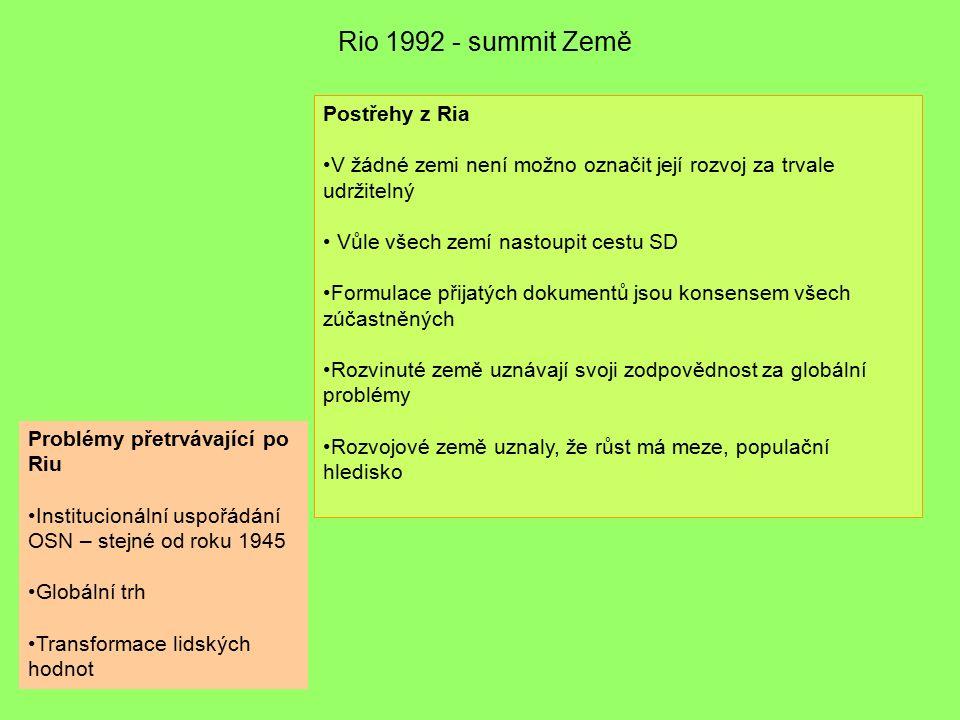 Rio 1992 - summit Země Postřehy z Ria V žádné zemi není možno označit její rozvoj za trvale udržitelný Vůle všech zemí nastoupit cestu SD Formulace přijatých dokumentů jsou konsensem všech zúčastněných Rozvinuté země uznávají svoji zodpovědnost za globální problémy Rozvojové země uznaly, že růst má meze, populační hledisko Problémy přetrvávající po Riu Institucionální uspořádání OSN – stejné od roku 1945 Globální trh Transformace lidských hodnot