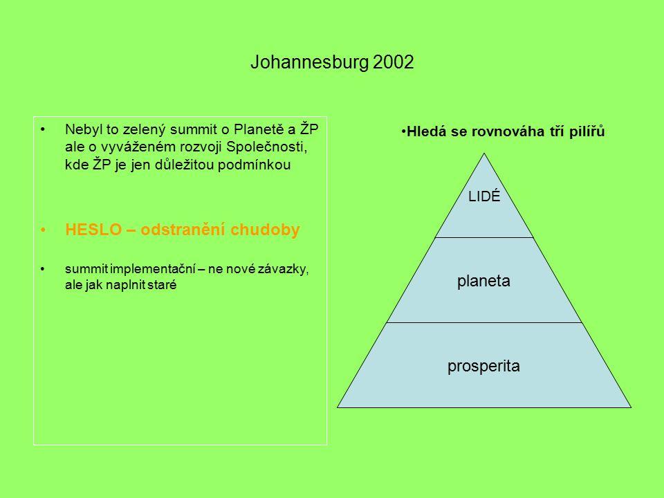 Johannesburg 2002 Nebyl to zelený summit o Planetě a ŽP ale o vyváženém rozvoji Společnosti, kde ŽP je jen důležitou podmínkou HESLO – odstranění chudoby summit implementační – ne nové závazky, ale jak naplnit staré LIDÉ planeta prosperita Hledá se rovnováha tří pilířů