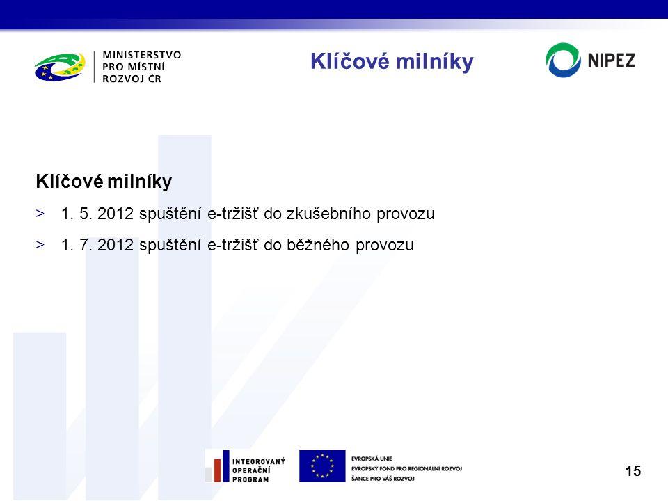 Klíčové milníky >1. 5. 2012 spuštění e-tržišť do zkušebního provozu >1.