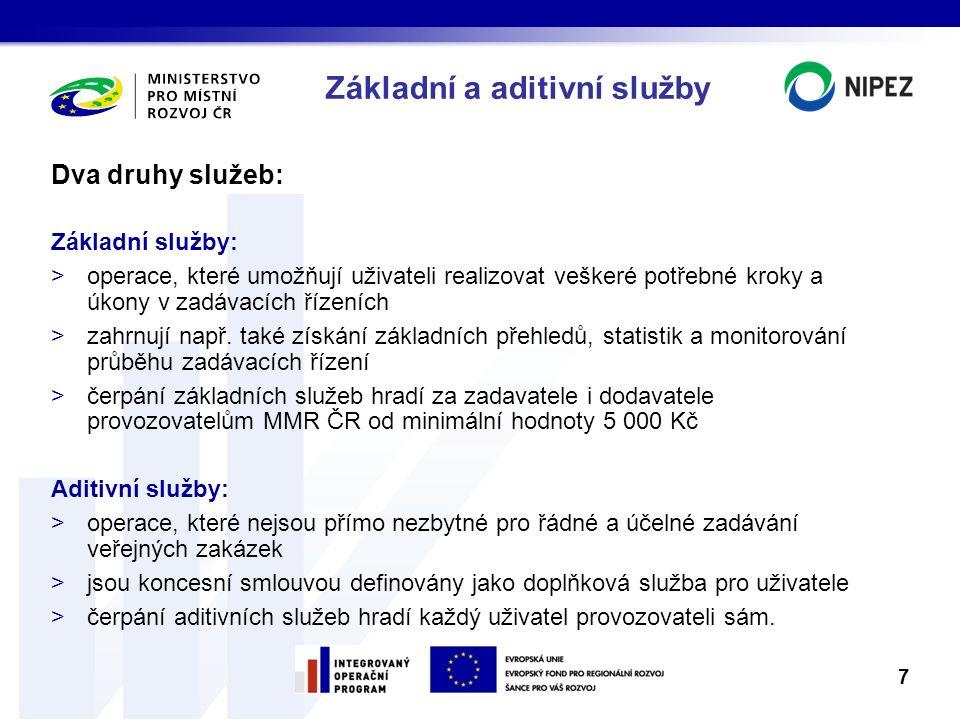 Režimy fungování Režim povinného užívání – dle usnesení vlády č.