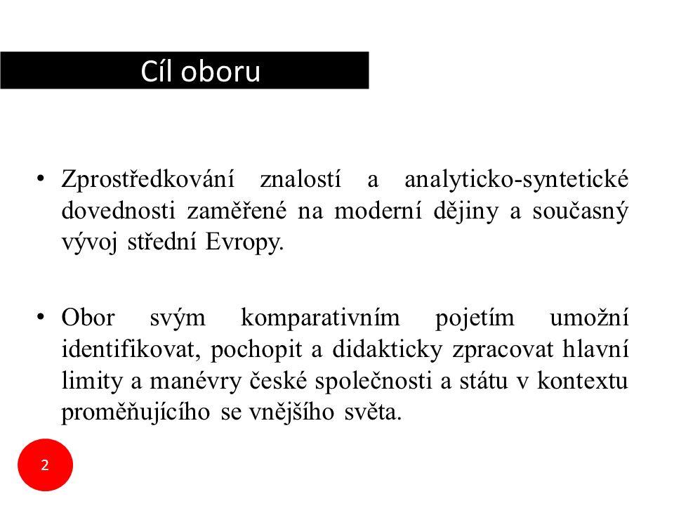 Cíl Zprostředkování znalostí a analyticko-syntetické dovednosti zaměřené na moderní dějiny a současný vývoj střední Evropy. Obor svým komparativním po