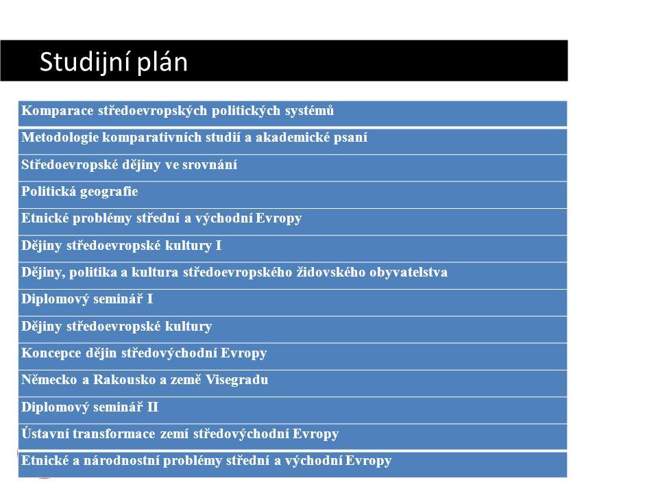 6 Studijní plán Komparace středoevropských politických systémů Metodologie komparativních studií a akademické psaní Středoevropské dějiny ve srovnání