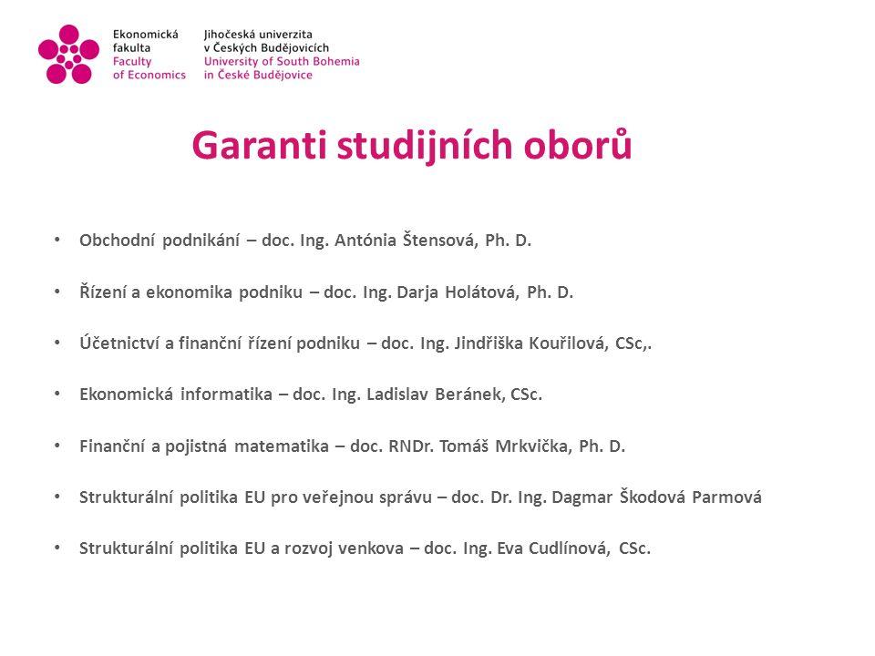 Garanti studijních oborů Obchodní podnikání – doc.