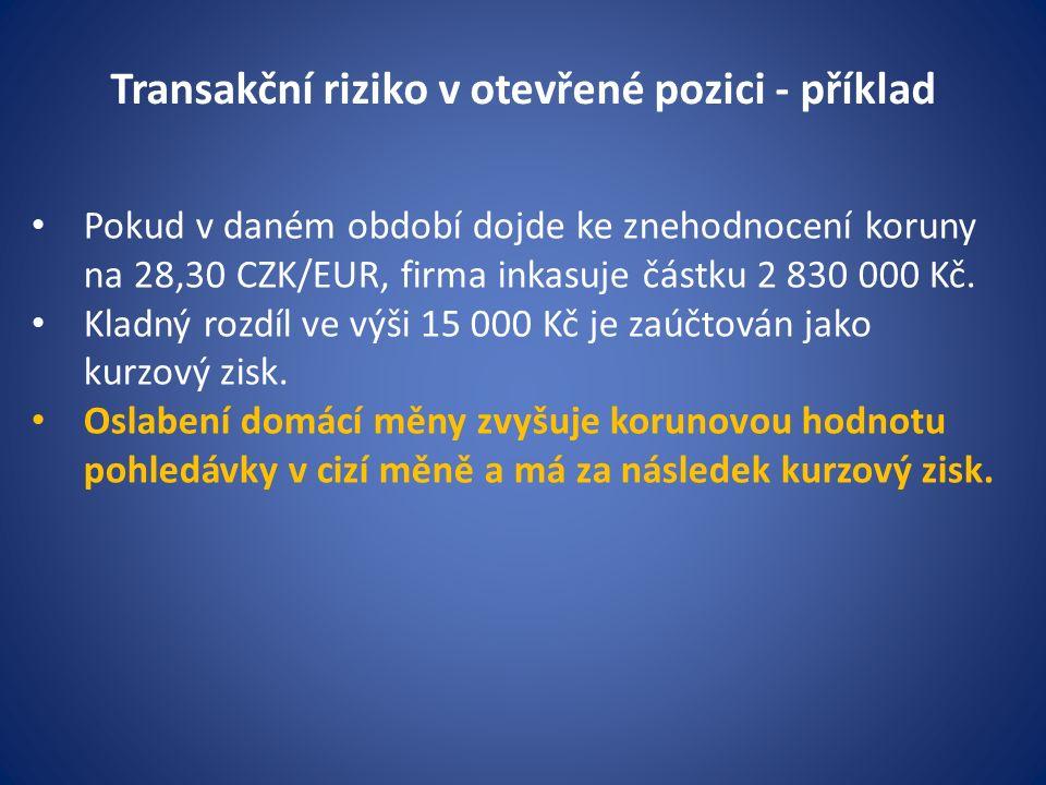Pokud v daném období dojde ke znehodnocení koruny na 28,30 CZK/EUR, firma inkasuje částku 2 830 000 Kč.