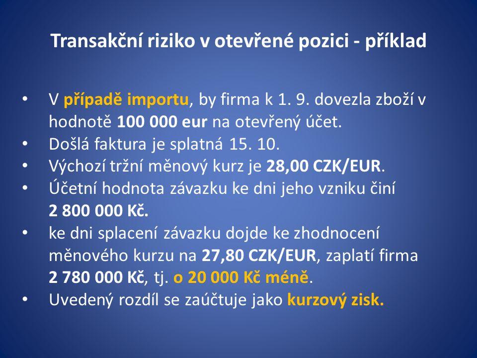 Transakční riziko v otevřené pozici - příklad V případě importu, by firma k 1.