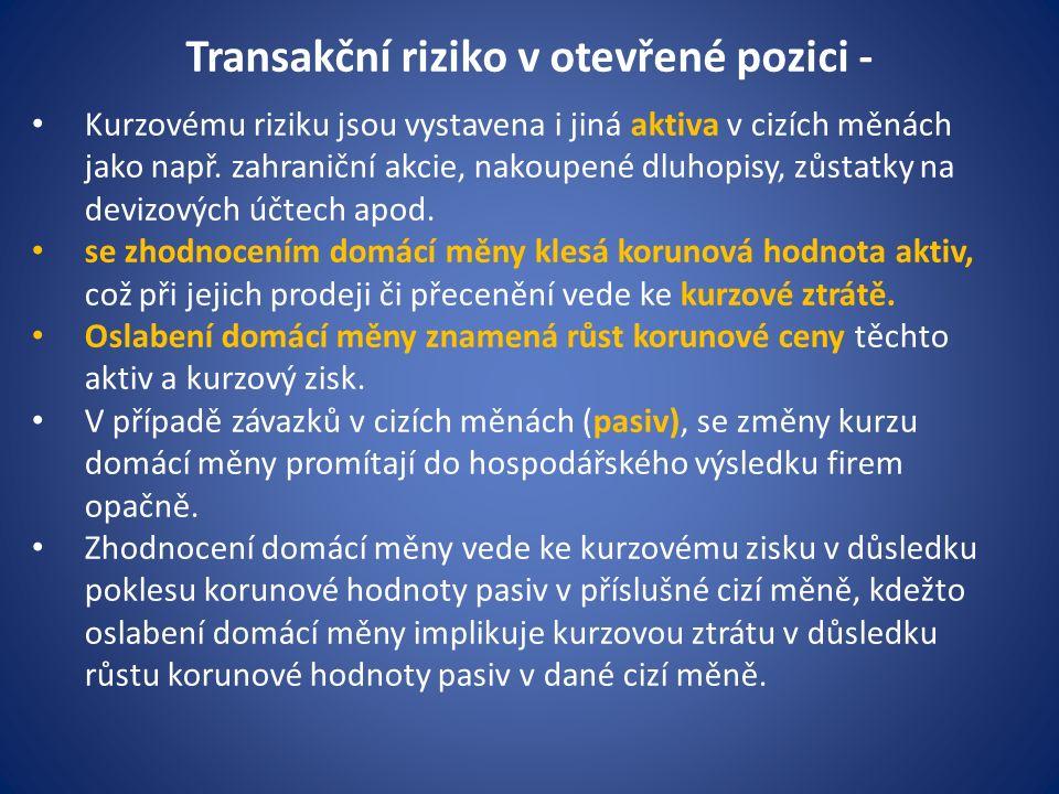 Transakční riziko v otevřené pozici - Kurzovému riziku jsou vystavena i jiná aktiva v cizích měnách jako např.