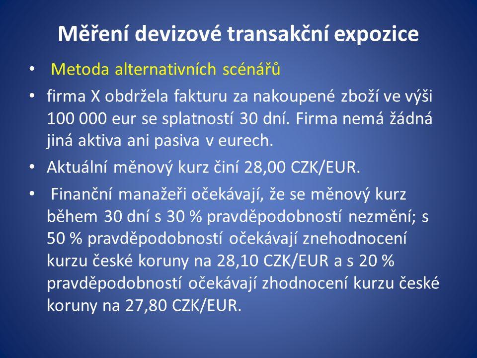 Měření devizové transakční expozice Metoda alternativních scénářů firma X obdržela fakturu za nakoupené zboží ve výši 100 000 eur se splatností 30 dní.