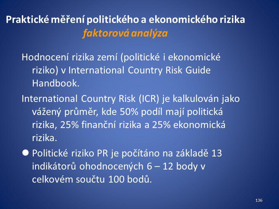 Praktické měření politického a ekonomického rizika faktorová analýza Hodnocení rizika zemí (politické i ekonomické riziko) v International Country Risk Guide Handbook.