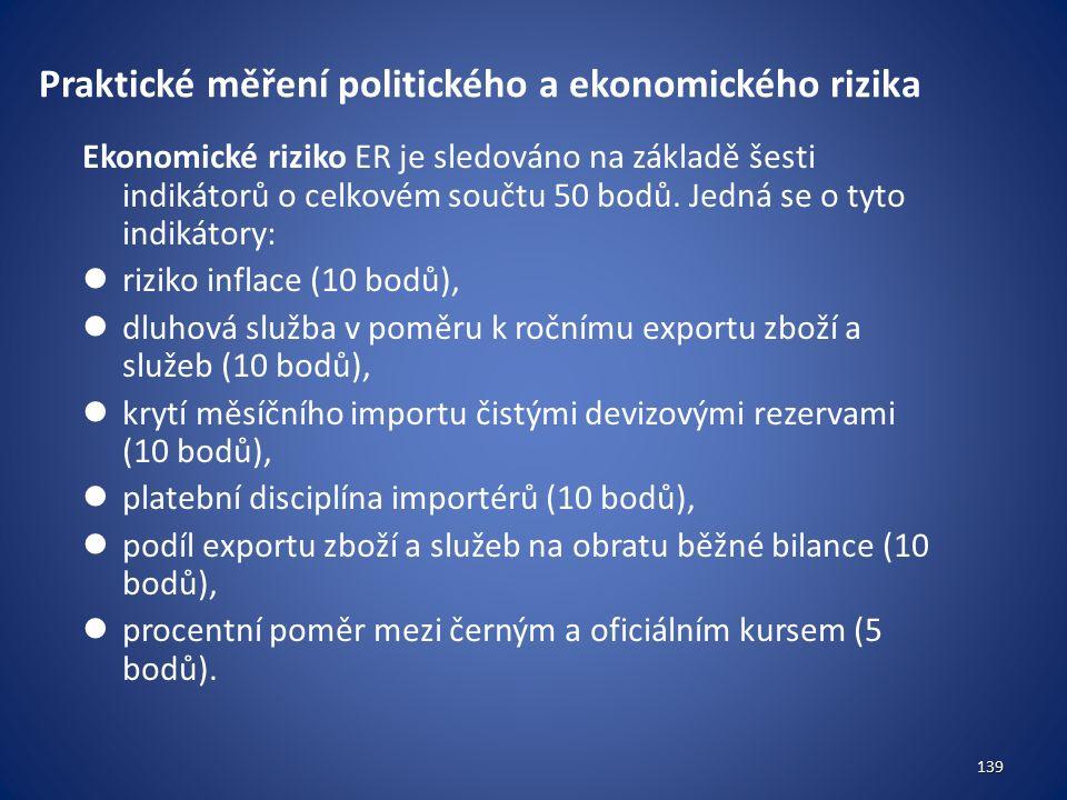 Praktické měření politického a ekonomického rizika Ekonomické riziko ER je sledováno na základě šesti indikátorů o celkovém součtu 50 bodů.