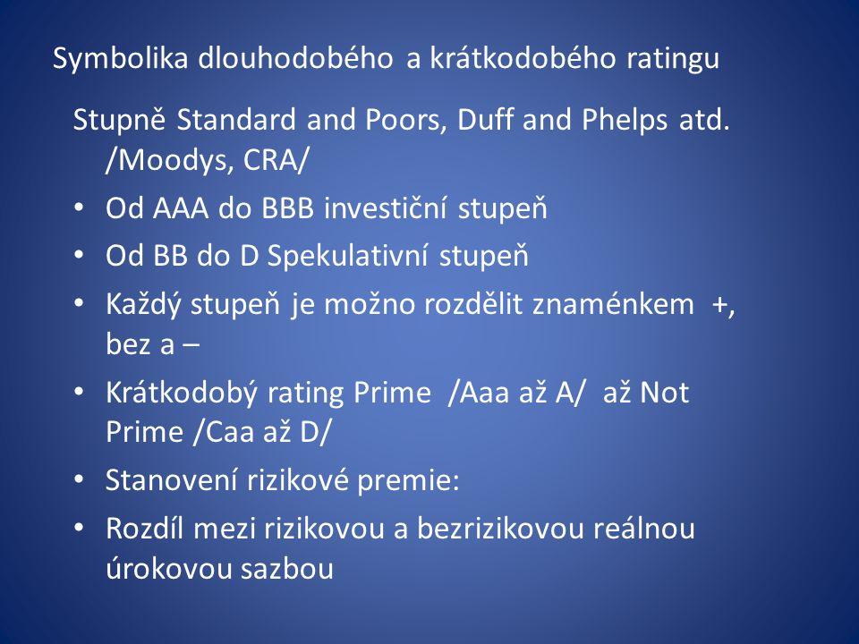 Symbolika dlouhodobého a krátkodobého ratingu Stupně Standard and Poors, Duff and Phelps atd.