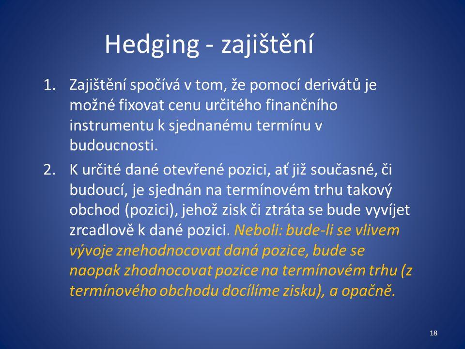 Hedging - zajištění 1.Zajištění spočívá v tom, že pomocí derivátů je možné fixovat cenu určitého finančního instrumentu k sjednanému termínu v budoucnosti.