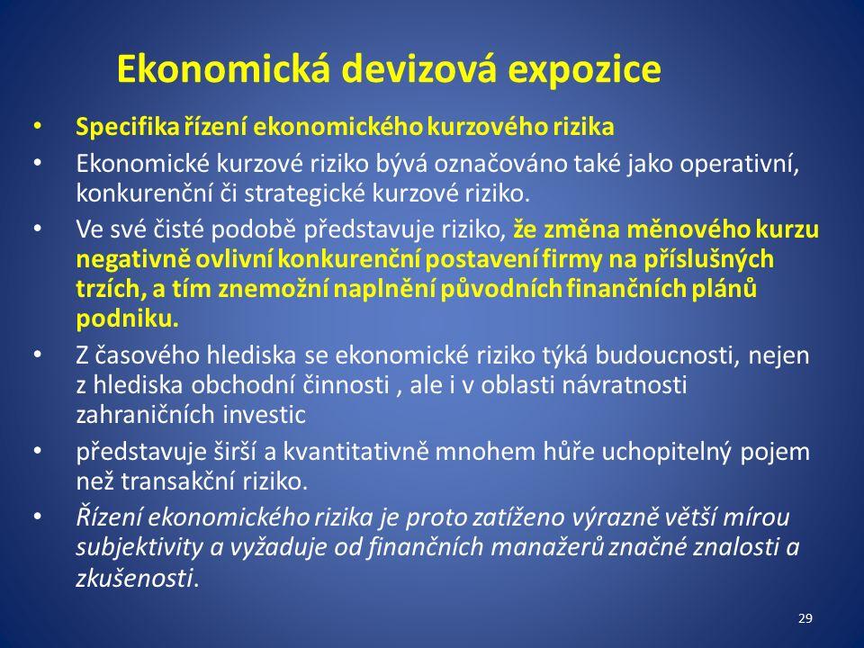 Ekonomická devizová expozice Specifika řízení ekonomického kurzového rizika Ekonomické kurzové riziko bývá označováno také jako operativní, konkurenční či strategické kurzové riziko.