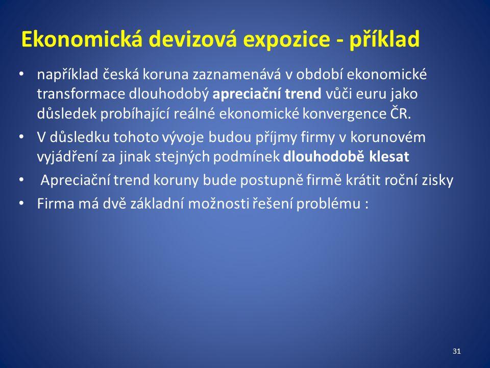 Ekonomická devizová expozice - příklad například česká koruna zaznamenává v období ekonomické transformace dlouhodobý apreciační trend vůči euru jako důsledek probíhající reálné ekonomické konvergence ČR.