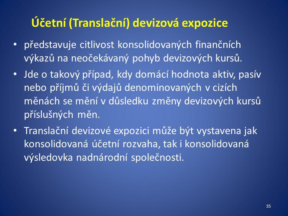 Účetní (Translační) devizová expozice představuje citlivost konsolidovaných finančních výkazů na neočekávaný pohyb devizových kursů.