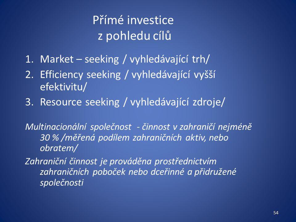 Přímé investice z pohledu cílů 1.Market – seeking / vyhledávající trh/ 2.Efficiency seeking / vyhledávající vyšší efektivitu/ 3.Resource seeking / vyhledávající zdroje/ Multinacionální společnost - činnost v zahraničí nejméně 30 % /měřená podílem zahraničních aktiv, nebo obratem/ Zahraniční činnost je prováděna prostřednictvím zahraničních poboček nebo dceřinné a přidružené společnosti 54